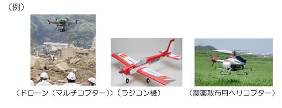 飛行ルール該当機体